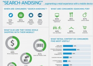 searchandising retail research inmobi infographic