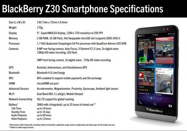 Stunning 5 Inch Screen BlackBerry Z30 Announced ‹ Juuchini ^ By All Means Necessary